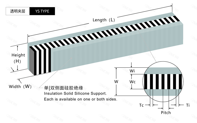 透明夹层 Silicone Rubber Zebra Inter-Connector YS Type工程设计图